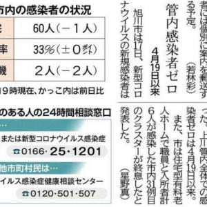 「管内感染者ゼロ」の記事