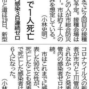 「旭川で1人死亡」の記事