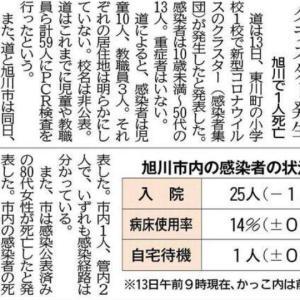 「東川町の小学校 クラスター発生」の記事