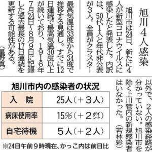 「旭川4人感染」の記事
