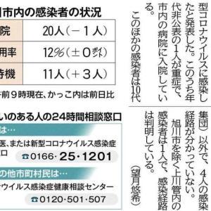 「旭川6人感染」の記事