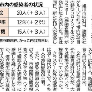 「旭川10人感染」の記事