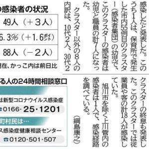「旭川9人感染」の記事