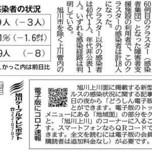「旭川3人感染」の記事