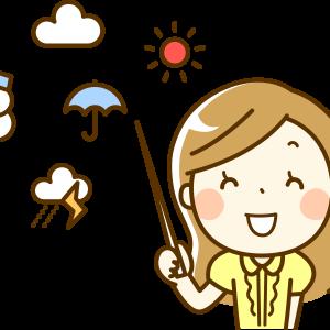 今日は日本気象協会設立記念日