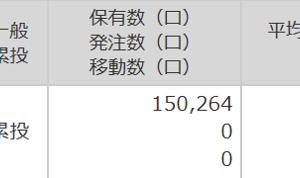ベトナム成長株インカムファンドの結果