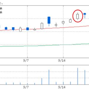 9月16日に投資情報会社が買い煽ったJESCOはどうなったのだろう?