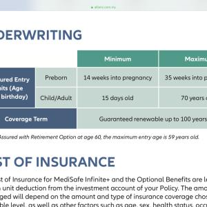 生存確認システム6  ( マレーシア国内医療保険  加入可能年齢 )