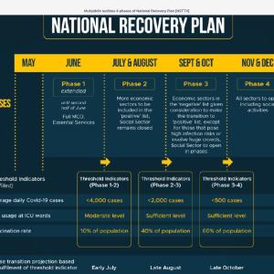 NRP(国家回復計画)は発表されたけど、まだまだ先行きは、、、