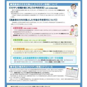 ワクチン接種予約 2  ( かかりつけ医/クリニックで予約)