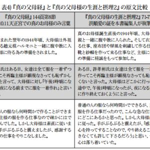 韓鶴子の三大経典が「偽書」と批判される決定的な根拠