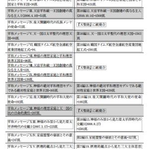 韓鶴子が「霊界報告書」を廃棄した理由