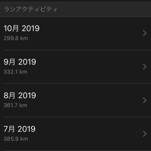 【月間走行距離】7ヶ月連続300km超えかわ見えました