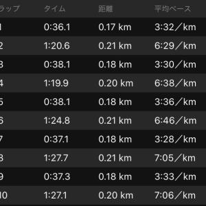 坂道インターバル走170m×17+13