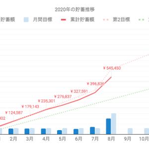 〈貯蓄〉2020年8月・一人暮らしOLの貯金残高と、今年のボーナス