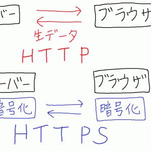 カゴヤ・ジャパンの共用サーバーをSSL化する方法