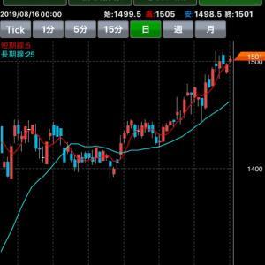 ソフトバンク(9434)株は、上昇する!?