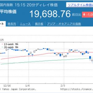 【コロナショック】日経2万円割れ!ドル101円の円高!原油先物30ドル割れ!