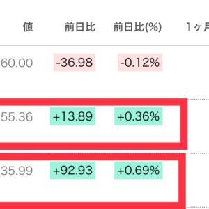 ナスダック、S&P500史上最高値更新!ペロシがテスラ株を…
