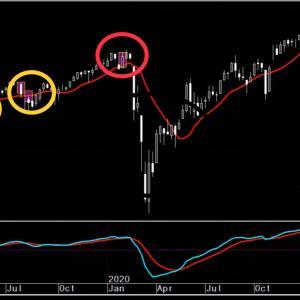 NYダウ・S&P500史上最高値更新もヒンデンブルグオーメン点灯だって!?