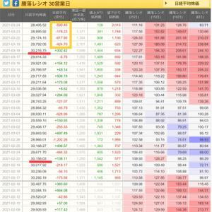 日経平均株価4日で1,811円安の大暴落!株価の底と時期を予想してみた!