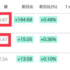 NYダウ、S&P500連日の高値更新も日本株が上がらないのはなぜ?