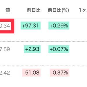NYダウ史上最高値更新!S&P500とTOPIXのPERを比較!