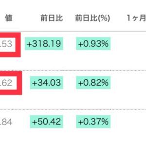 NYダウ、S&P500史上最高値更新!日本株の売りたい病を克服するには?