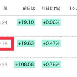 S&P500が一ヶ月ぶりに史上最高値更新!CPI+5%で株価はどうなる?
