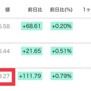 ナスダック史上最高値更新!日本株急落の買いで配当金を増やす!