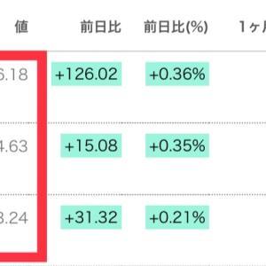 米国市場強し!3指数共に史上最高値更新!日本市場も追随せよ!
