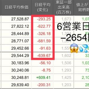【岸田ショック】6営業日で日経平均株価2654円安!市場は虫の息…