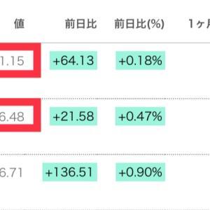 ダウ、S&P500史上最高値更新!今後の株価はどうなる?