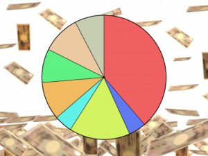 配当金生活のためのシニアの資産ポートフォリオ