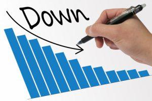 リセッションの平均期間と本命の逆イールド発生で投資家がすべきこと!