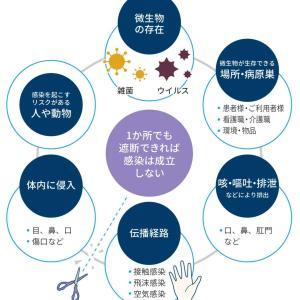 高山義浩先生のFB記事をご紹介します。