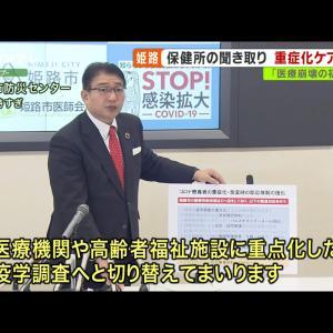 姫路市の取り組み:重症化ケアに重点