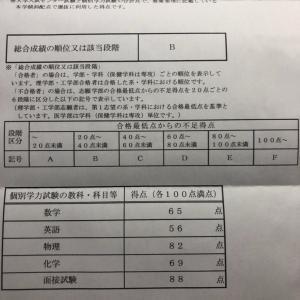 平成31年度 東北大学入学試験成績