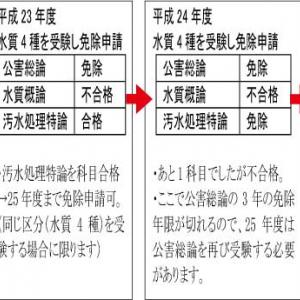≪公害防止管理者≫ 令和最初の公害防止管理者試験 合格発表 !!