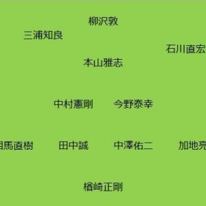 JリーグMYベストイレブン(浦和以外縛り編)