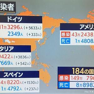 20200409木 世界の感染者数と死亡者数 コロナウイルス