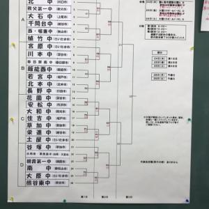 新人県大会 組み合わせ