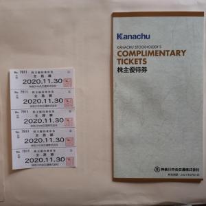 神奈川中央交通から株主優待が届きました