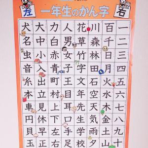 息子の漢字と興味。