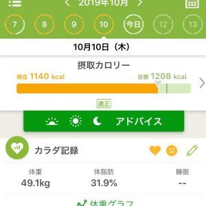 10/10    台風怖いね(´・ω・`)