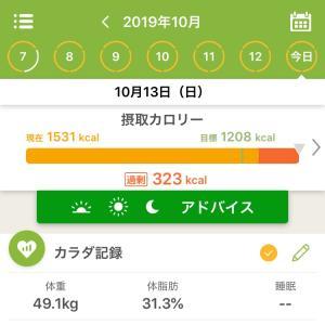 10/13   台風大変でしたね(´・ω・`)