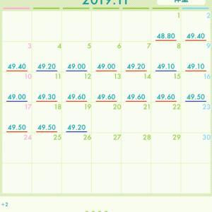 11/19  おやすみ中(*'-'*)