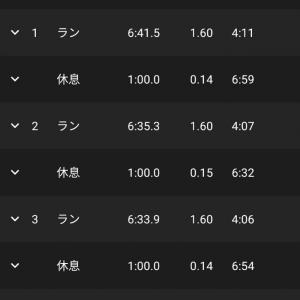 平日ランと東京マラソン2021