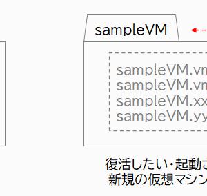 vmdkだけから仮想マシンをVMware Playerで復活