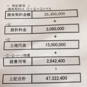 【マイホーム】見積もり額に絶句!!!